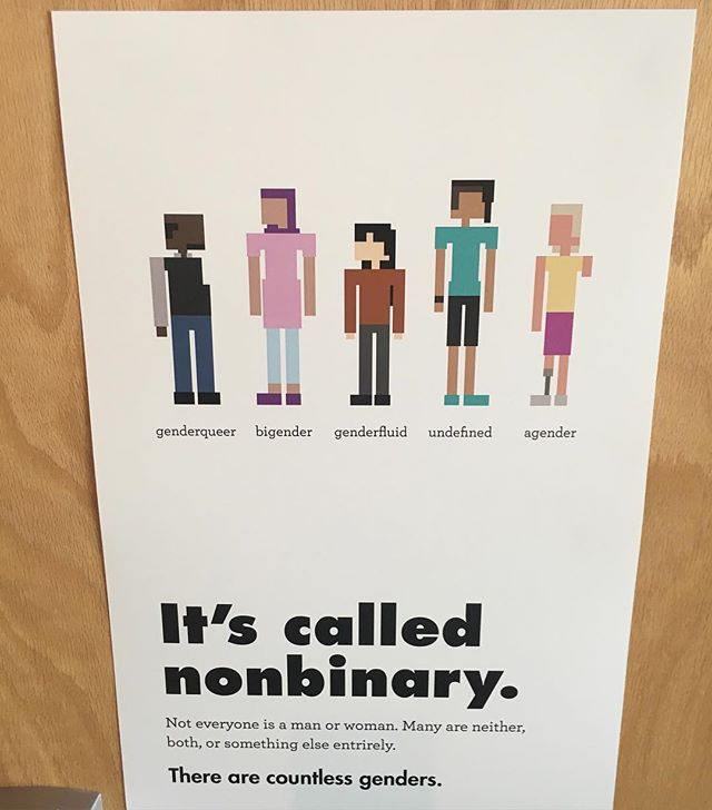 It's Called Nonbinary