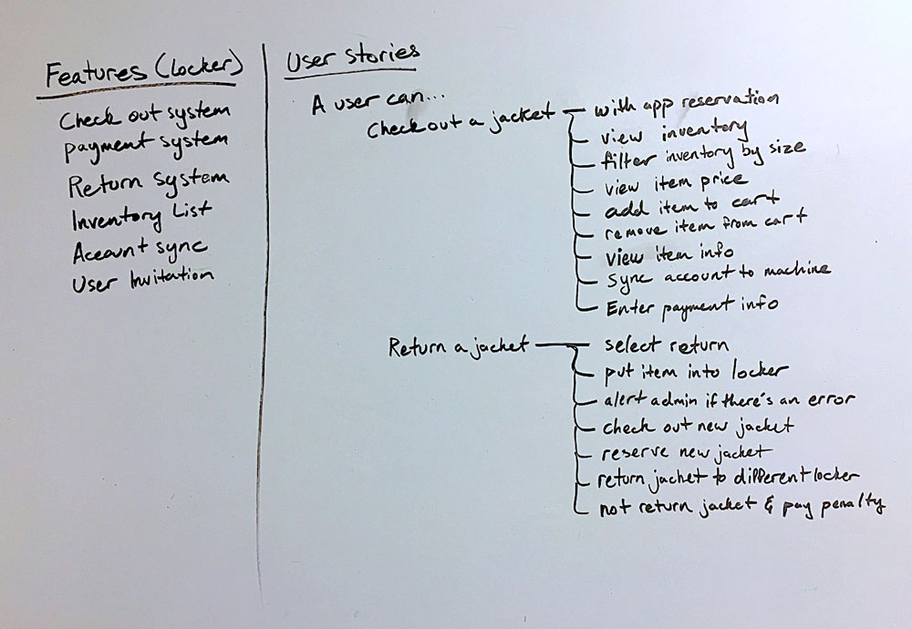 cc-user-stories.jpg