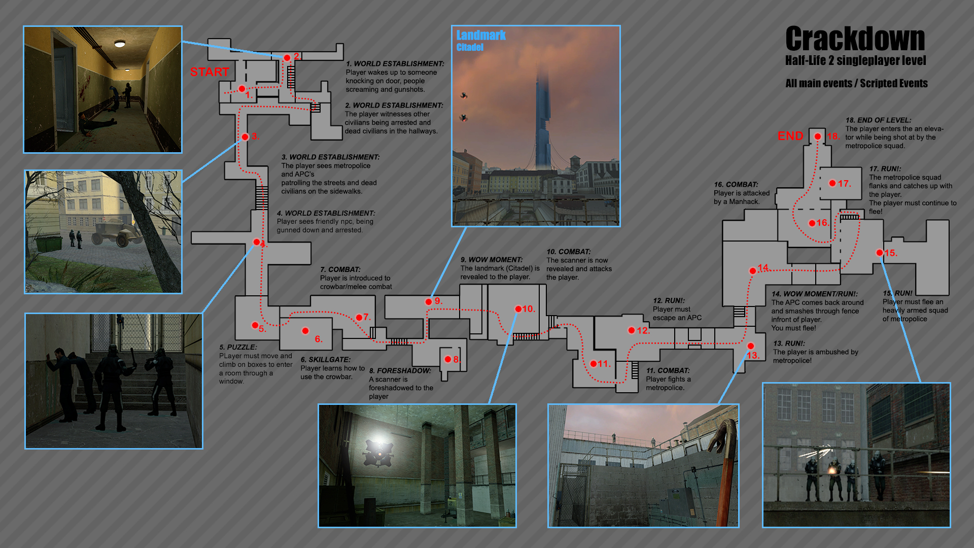 All main scripted events throughout the level.