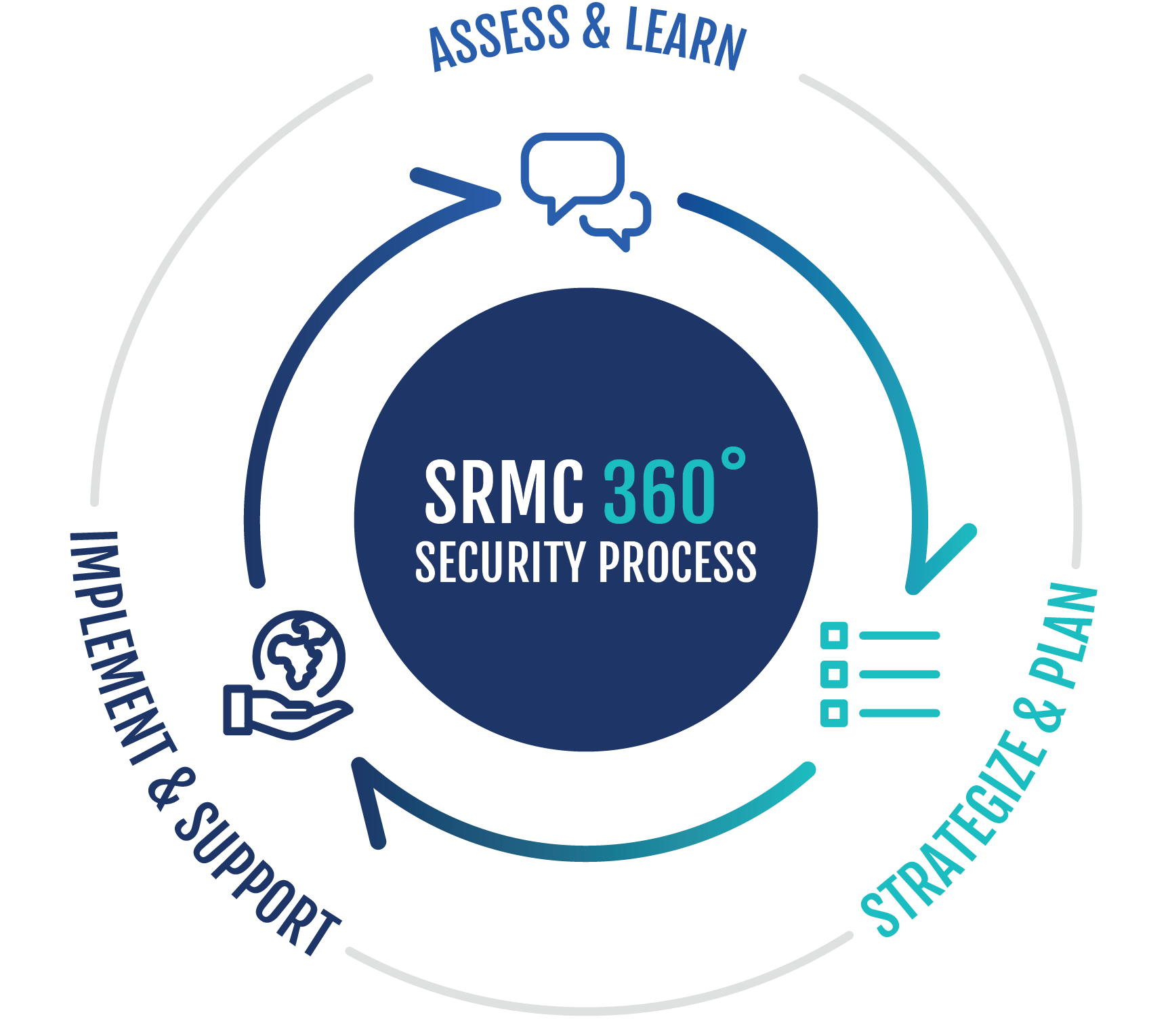 SRMC-360-R1.png
