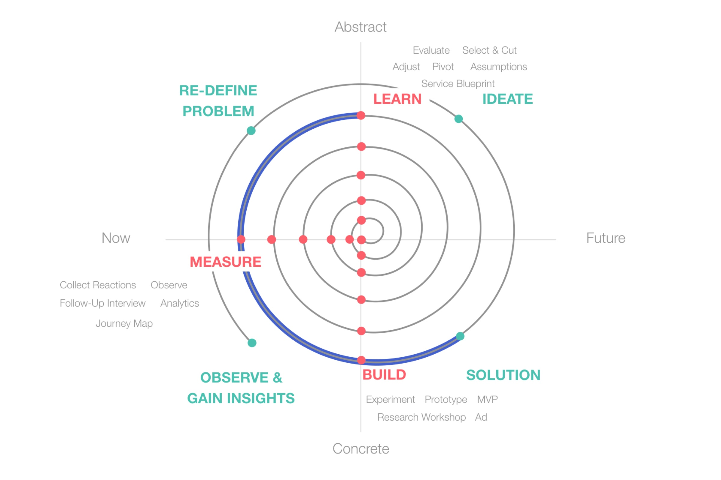 process 1.jpg