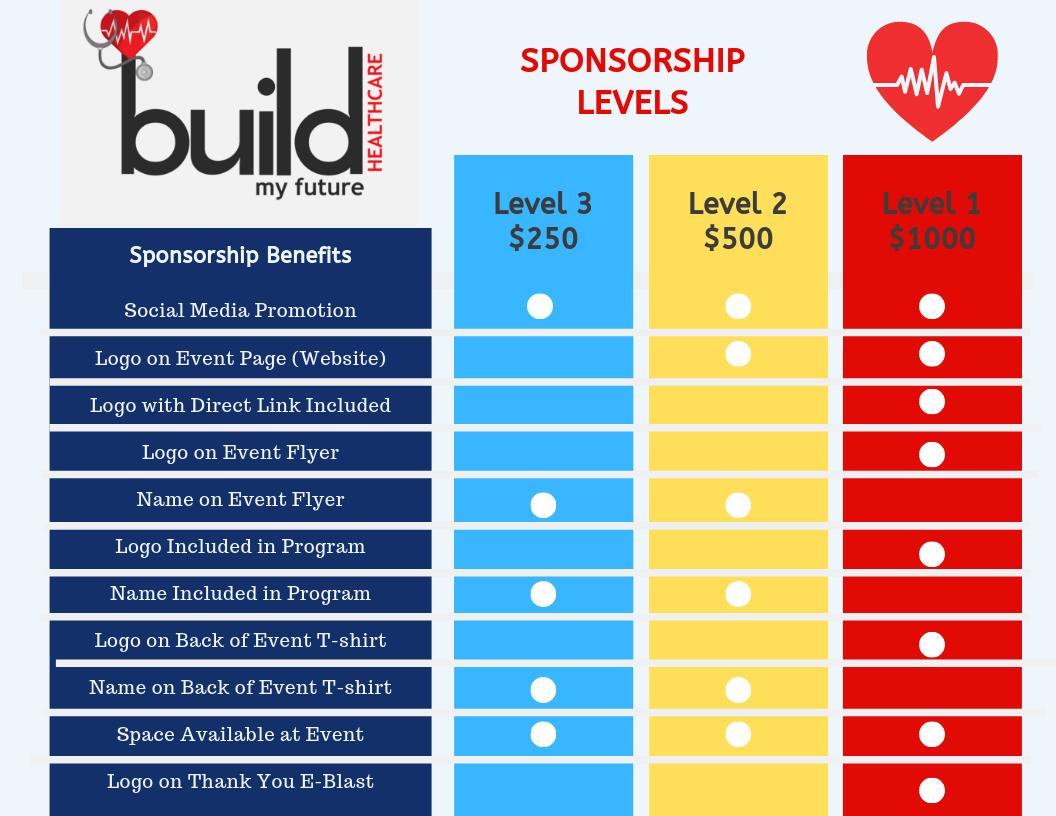 BMF Healthcare Sponsorship.png