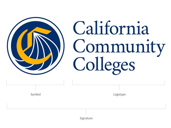 Logo signature graphic