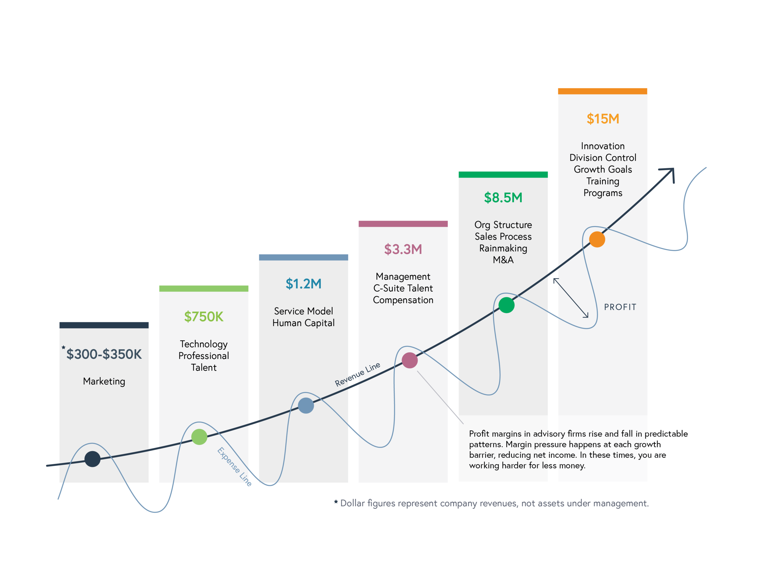 Growth Barriers Chart-02.png