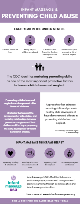 Infographic_AbusePrevention_Screenshot.PNG