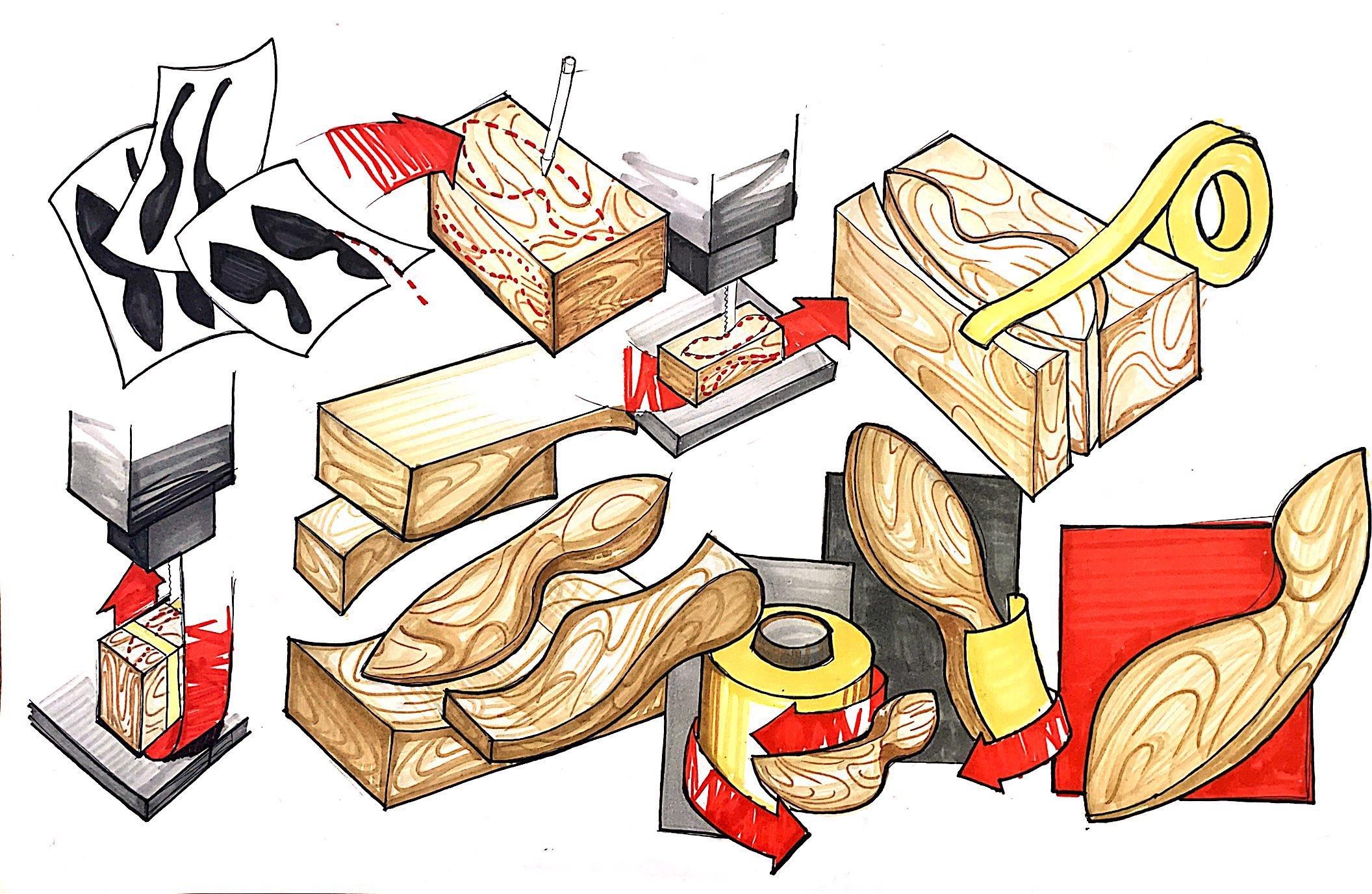 Final Storyboard of fabrication process