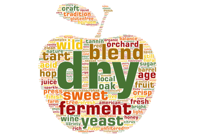 Data, Visualized - This word cloud is a representation of the entire data set—500 American cider labels, including heritage, modern, and specialty ciders from producers across the country. The Top 10 most frequently-used words, which you'll see in the largest font, are fresh, sweet, orchard, gluten-free, tart, wild, yeast, fermented, blend, and dry.
