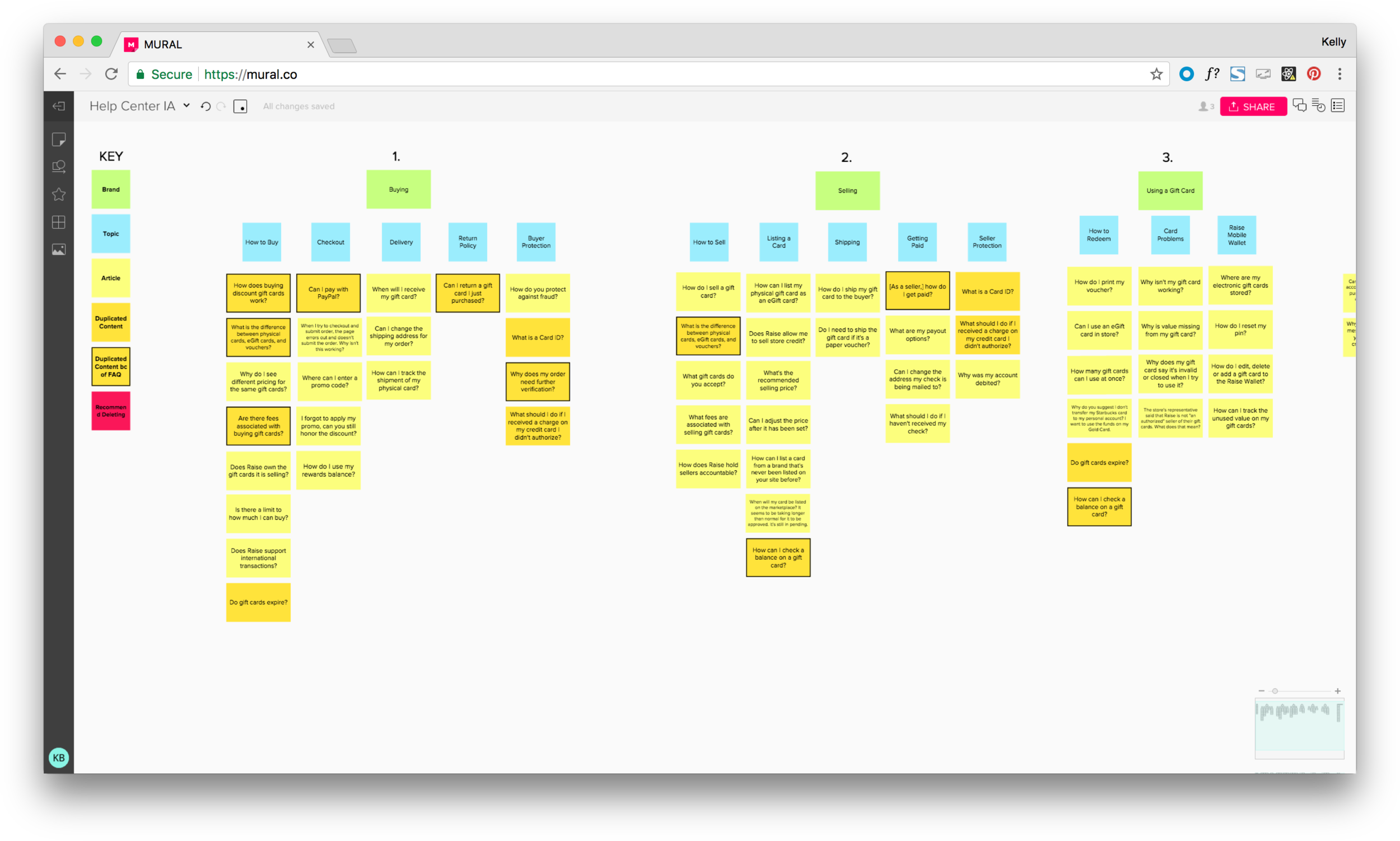 Once our copy was finessed, I began to assess each content piece in order to preform affinity mapping. Through this process, we had created our final information architecture for the Help Center. I used the online tool Mural so that these clusters were easily sharable digitally across multiple stakeholder groups.