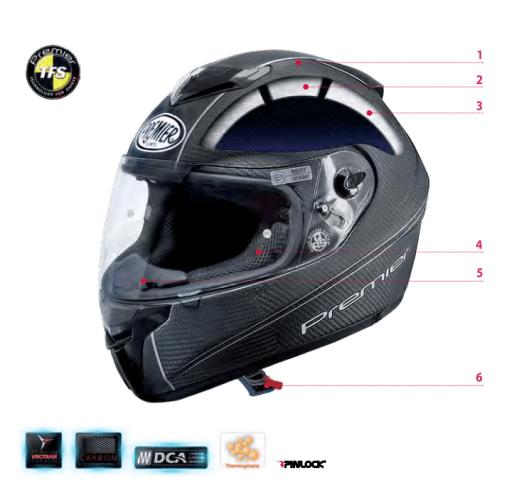 helmet_diagram.png