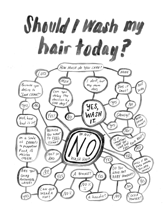 etsy-wash-my-hair.png