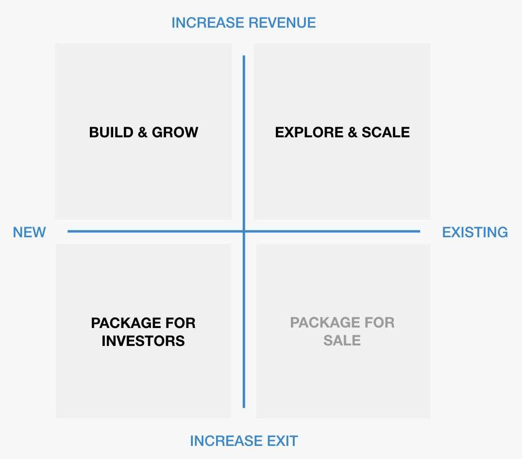 The Cooler Moment can help your business with product growth, scale and investability. We also connect the right businesses with partners who can facilitate sale events