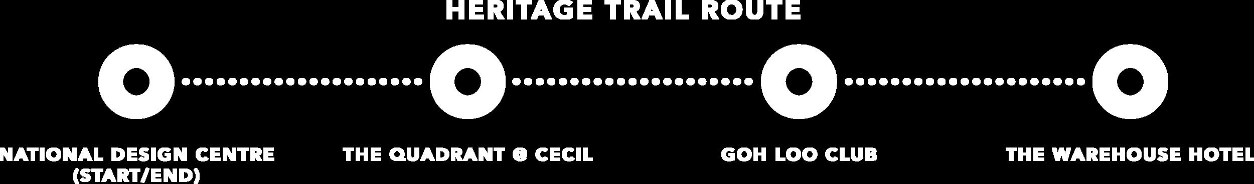 HERITAGE TRAIL V3 TOUR MODE.png
