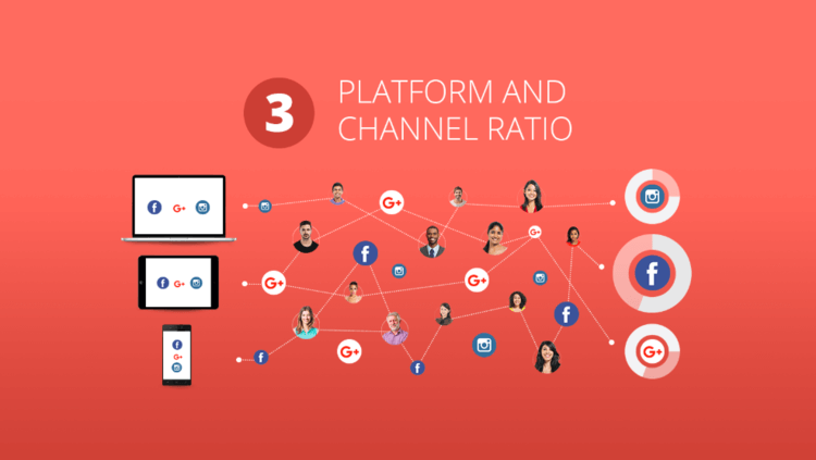 platform-and-channel-ratio.png