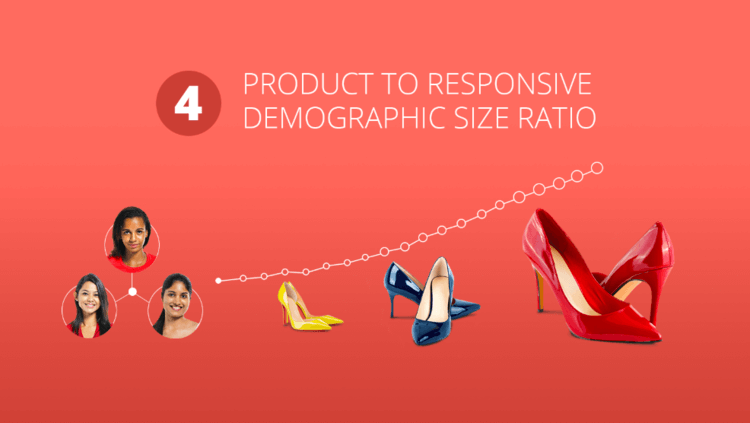 product-to-responsive-demographic-size.png
