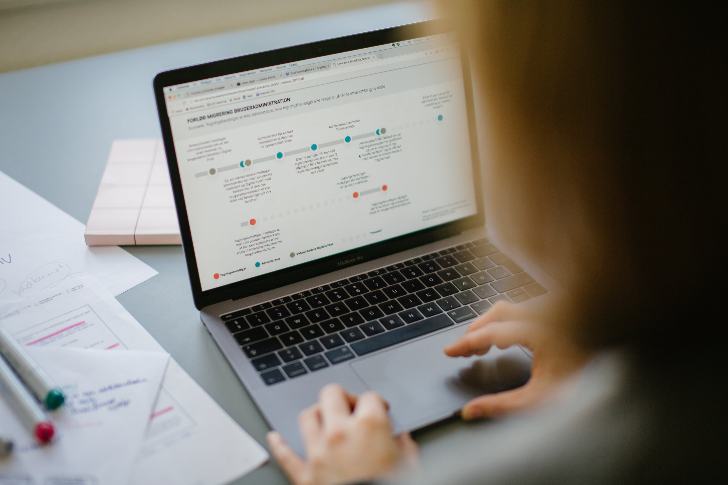 Setting the UX direction for future migration OF mitid - Client: Danish Agency of DigitizationWhere: In2media/Charlie Tango (2017)My role: Co-creationUX strategyUser testingPrototyping