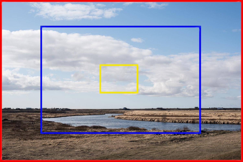 Hvis man sammenligner, så vil den røde kasse svare til en Full Frame sensor, den blå kasse svarer til en croppet sensor og den gule kasse svarer til den, der er i en smart phone.