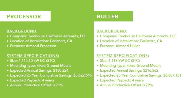 Treehouse Processor, Huller Case.jpg
