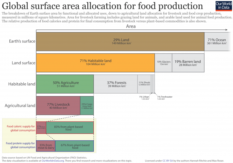 land-use-graphic-01-01-01-768x538 (1).png