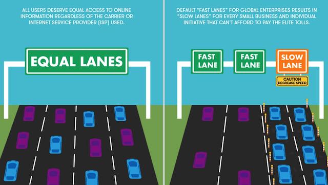 L'autoroute de l'internet
