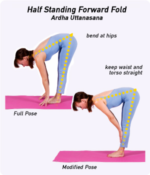 Photo Credit:  https://www.yogaoutlet.com/guides/how-to-do-half-standing-forward-fold-in-yoga