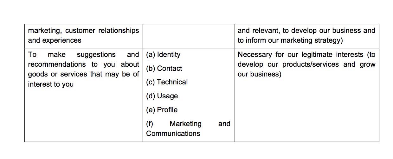 Privacy Table 2.jpg