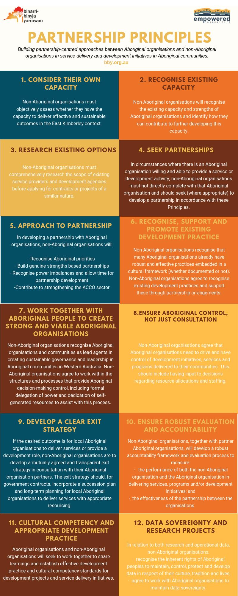 Final Partnership Principles.png