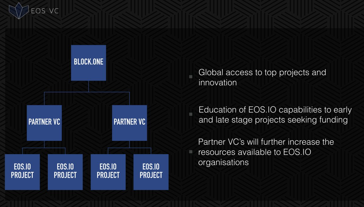 The EOS vision for dominance