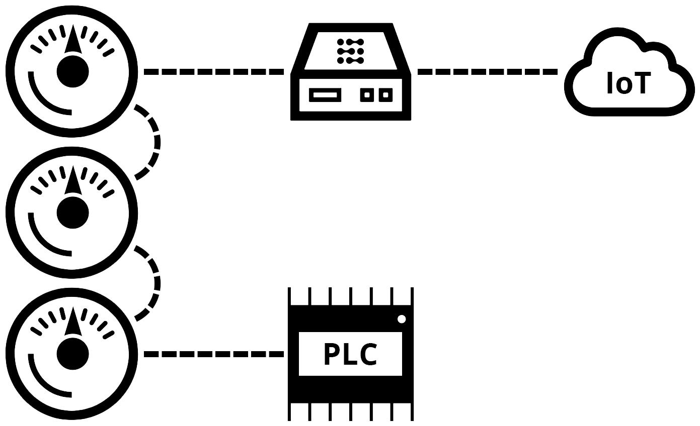 PLC Connect
