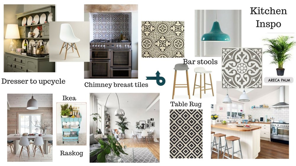 kitchen inspiration mood board