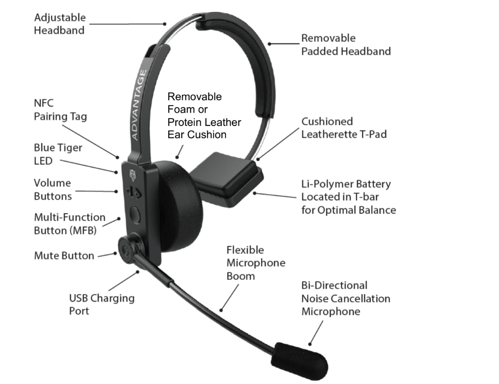 Advantage Headset Photo Features.PNG