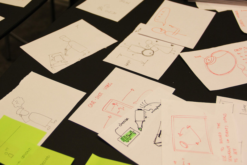 IDEATION - based on scenarios & interaction points