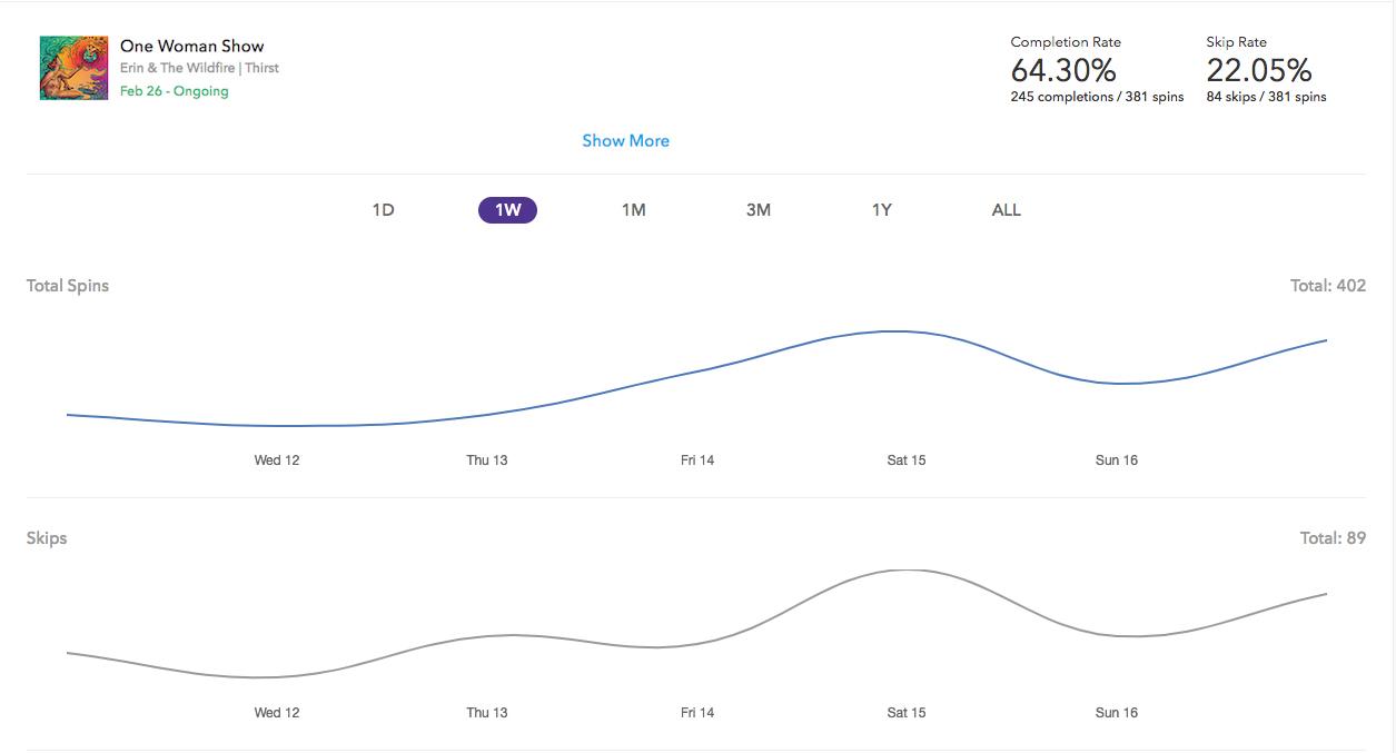 Track Analytics.jpg
