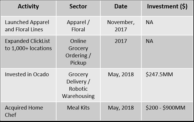 Source: LBX Investments