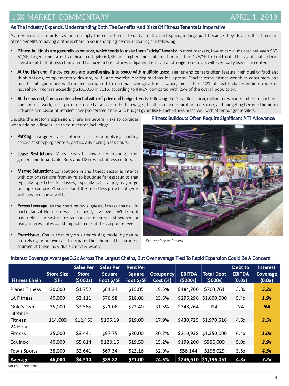 LBX Market Commentary - The Riss Options In Shopping Centers 4.jpg