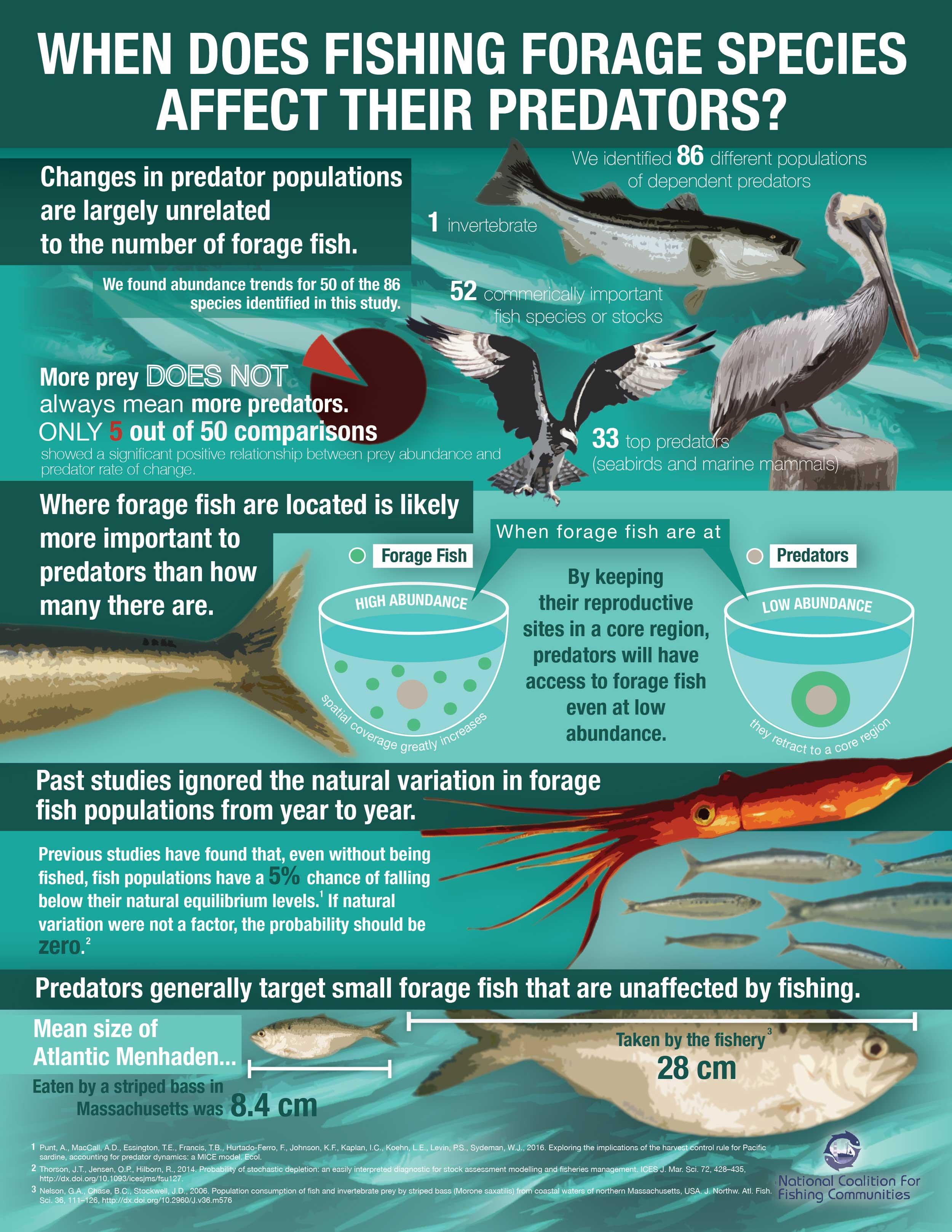 Ray-Hilborn-Infographic-3-28-17-01.jpg