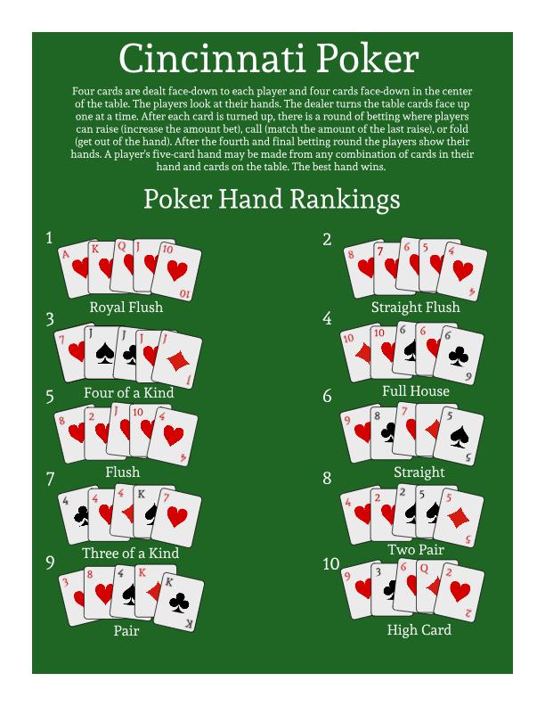 Casino Date_ Cincinnati Poker.png