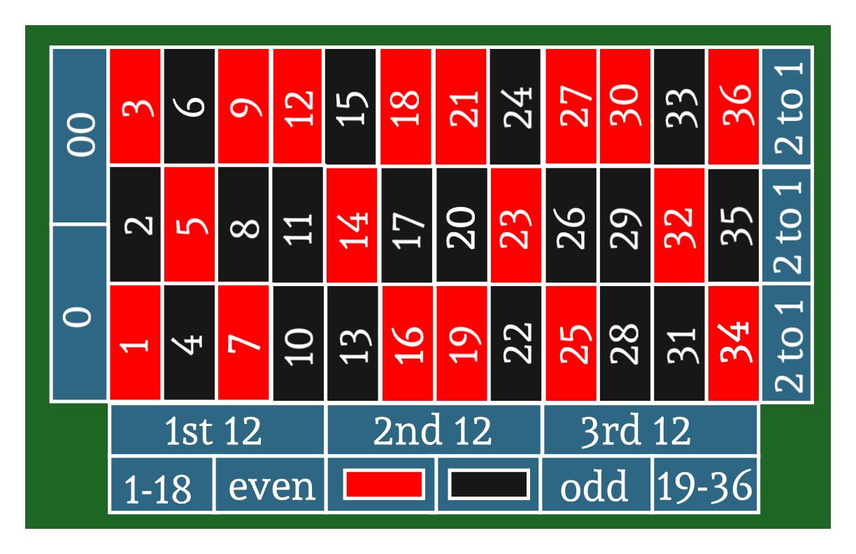 Casino Date_ Roulette Board.png