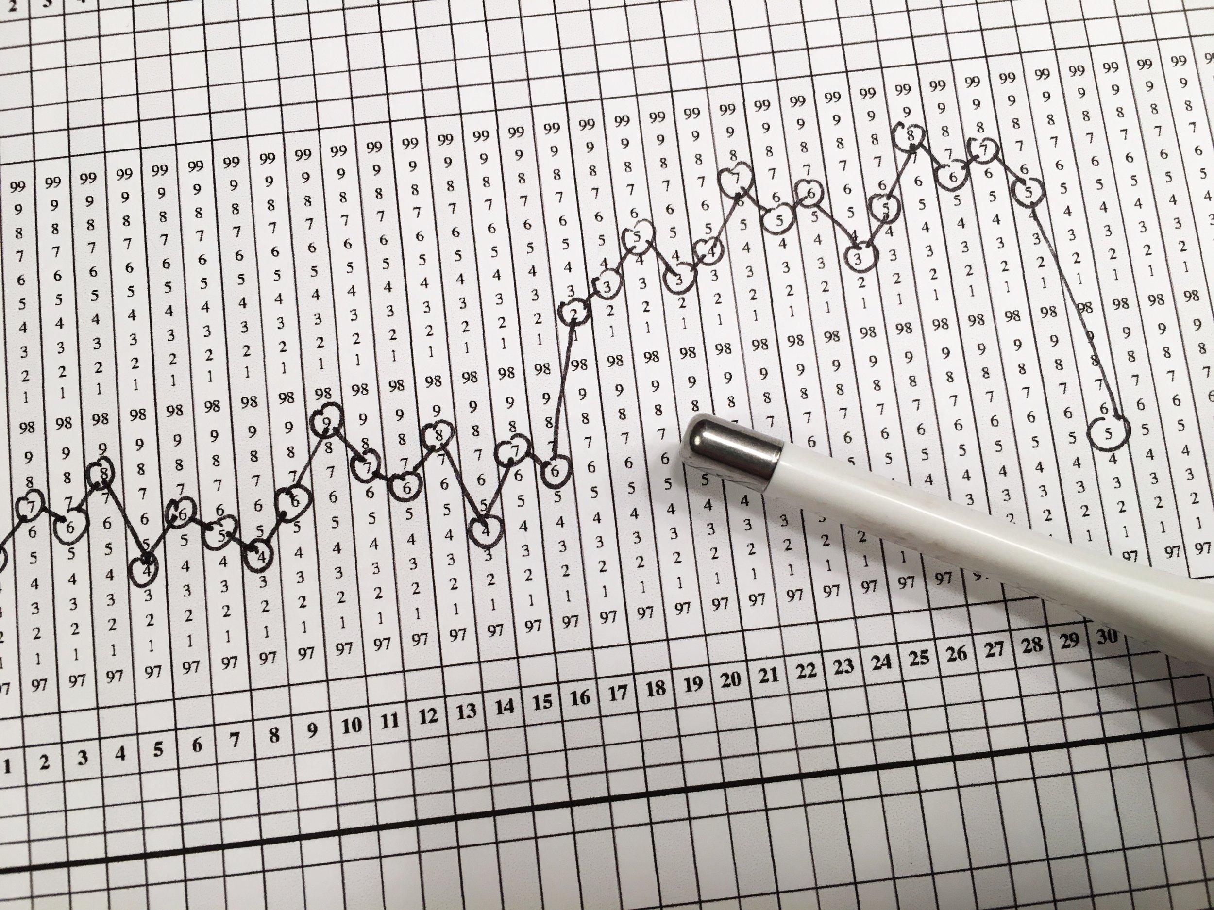 FAM chart.JPG