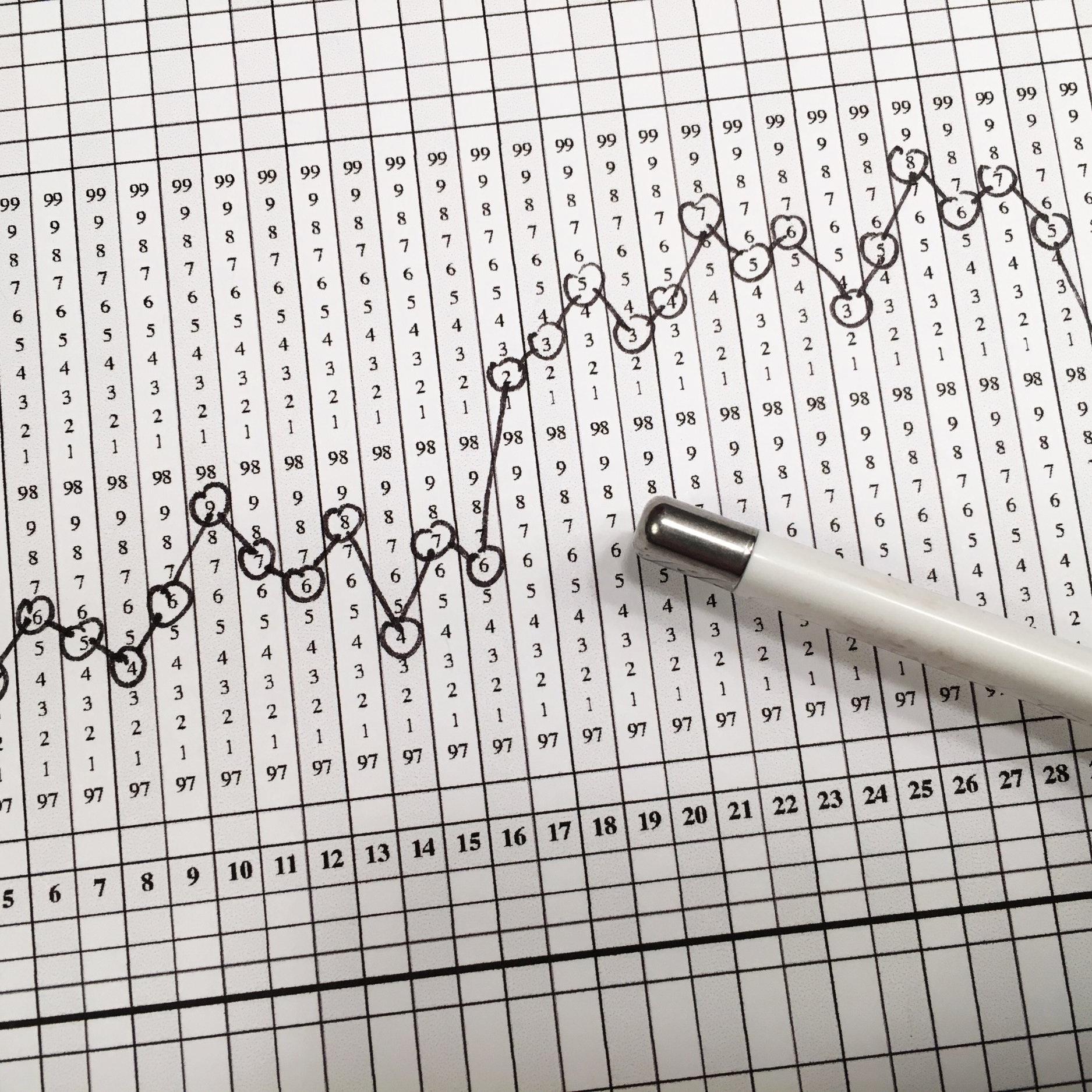 FAM+chart.jpg