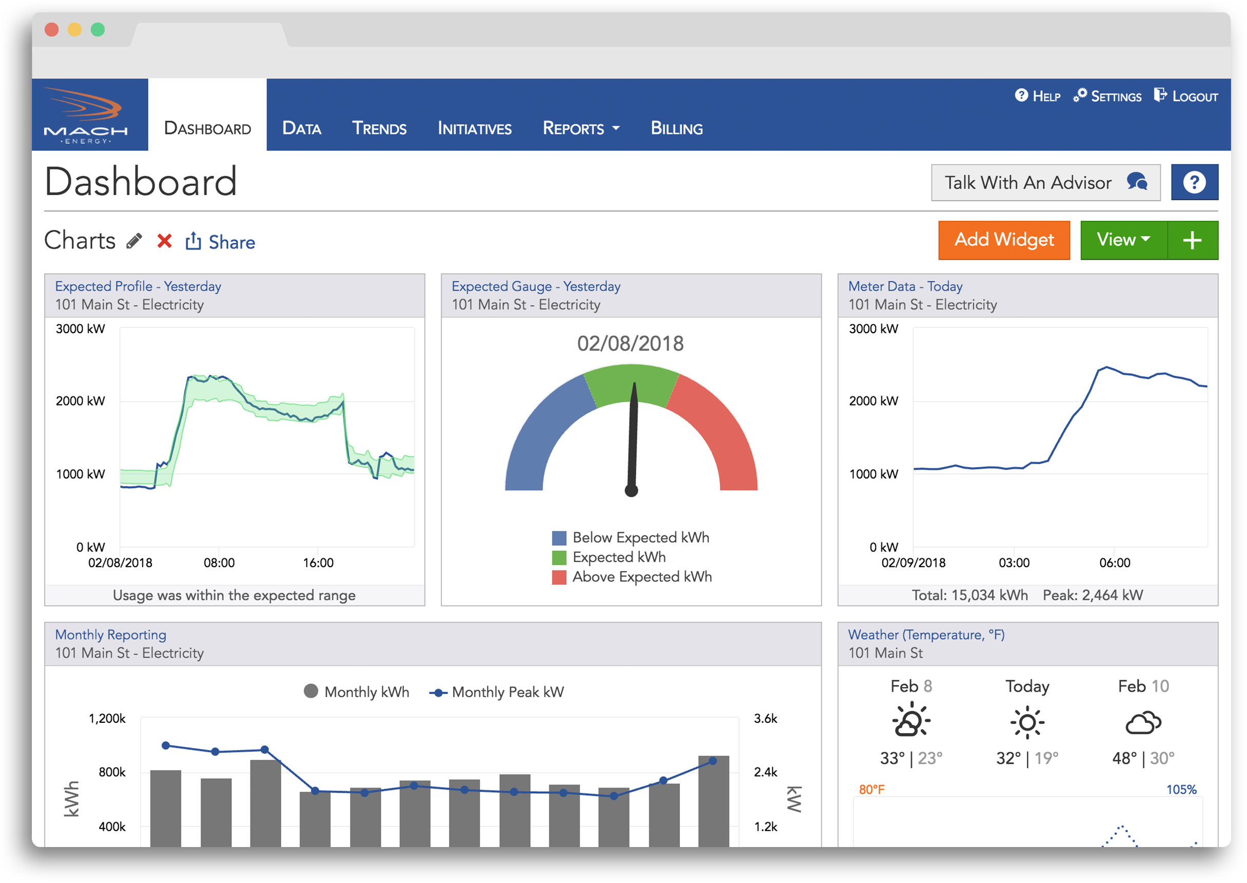 Customizable - Configure dashboards to quickly view what matters most to you