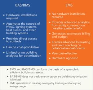 BMS vs EMS illustration nov13