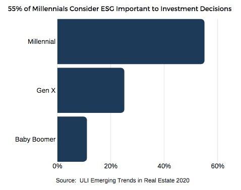ESG investment II.jpg