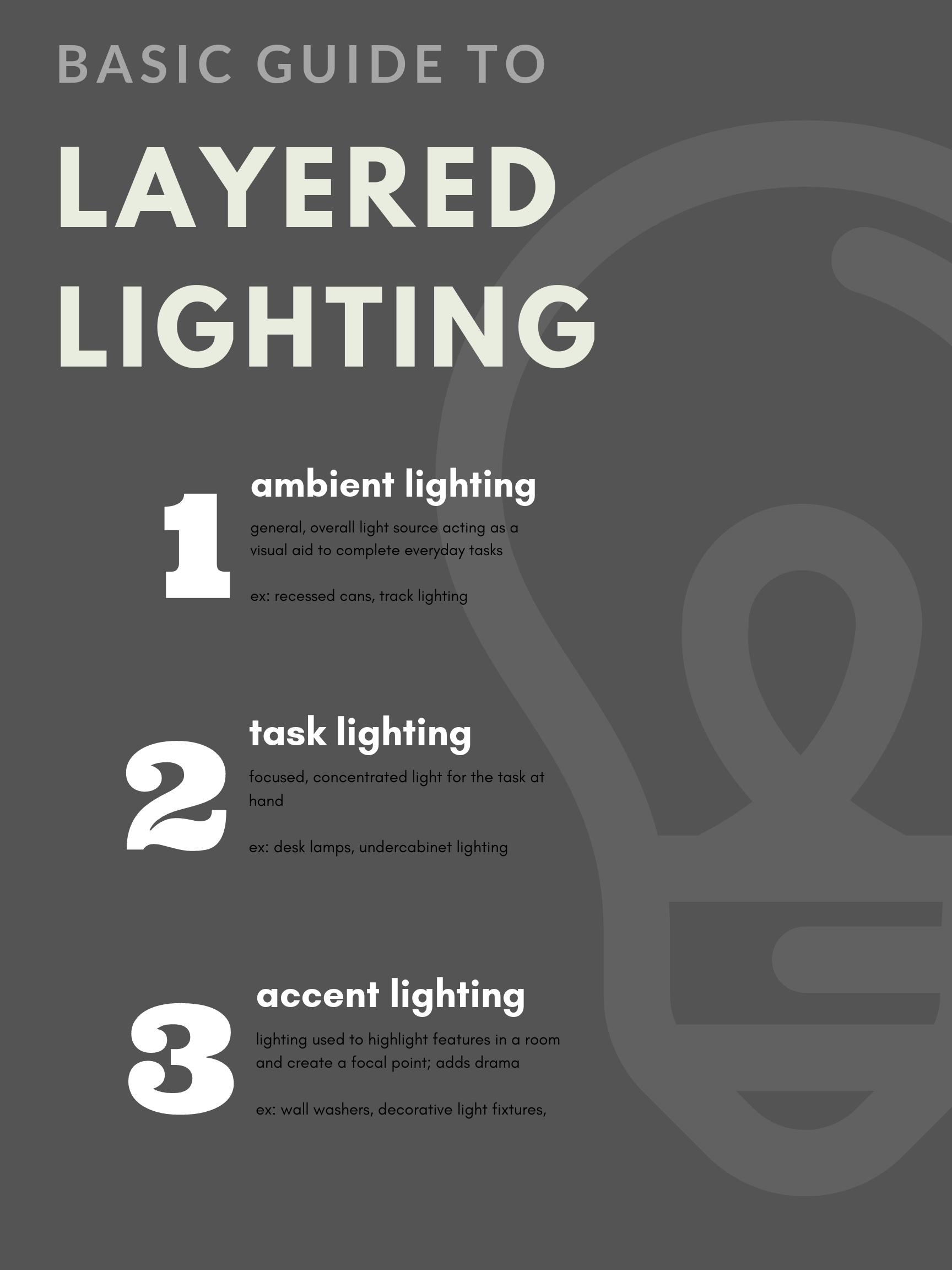 layered lighting lexington ky interior design renovation lighting design interior designers