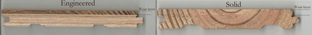 Engineered versus solid wood planks