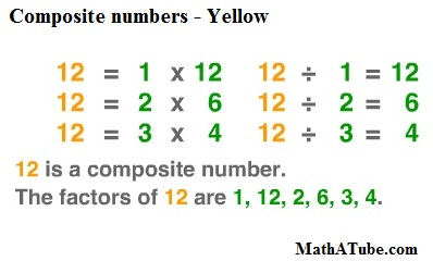 composite numbers example