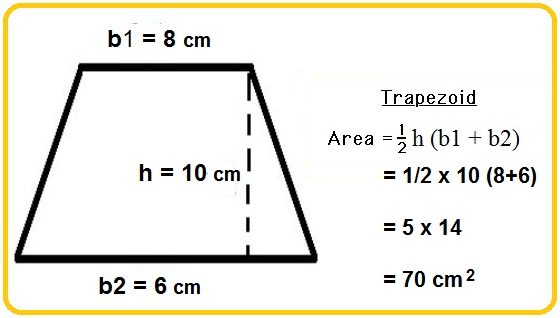 finding the area of trapezoid