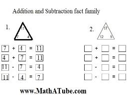 fact family addition subtraction