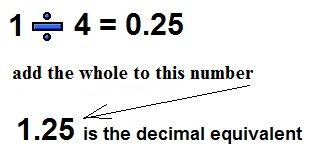 changing mixed number to percent