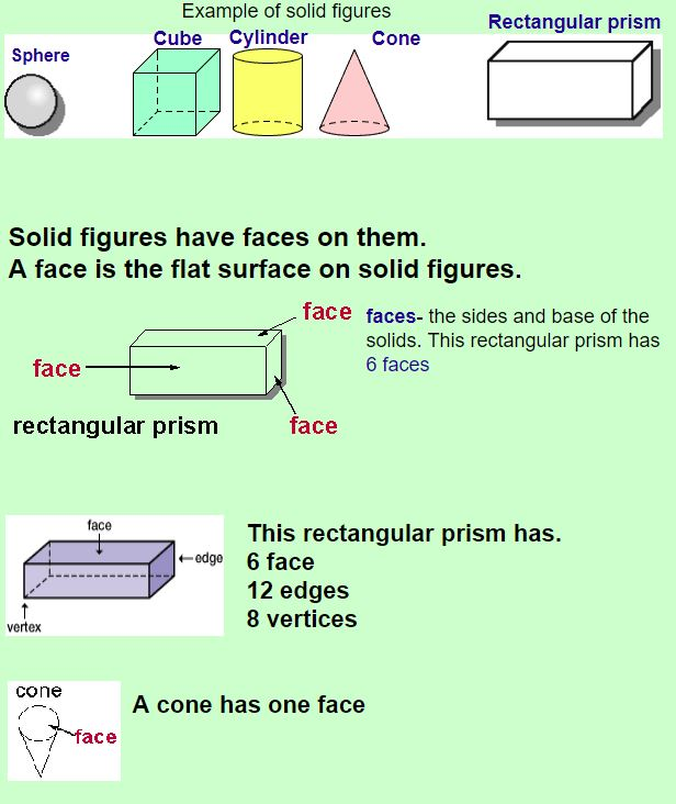 3 solid dimensional figures