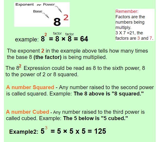 understanding exponents powers